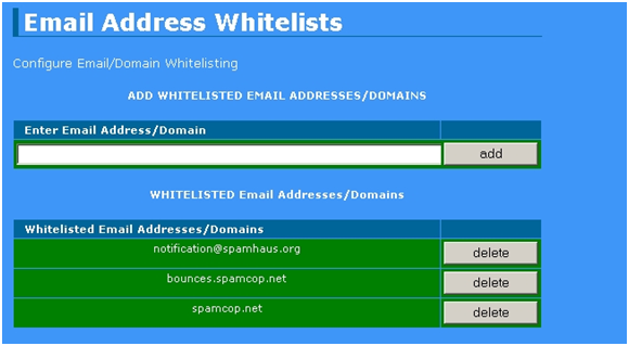 Email Address/Domain Whitelists | ibspoint com -360 degrees Internet